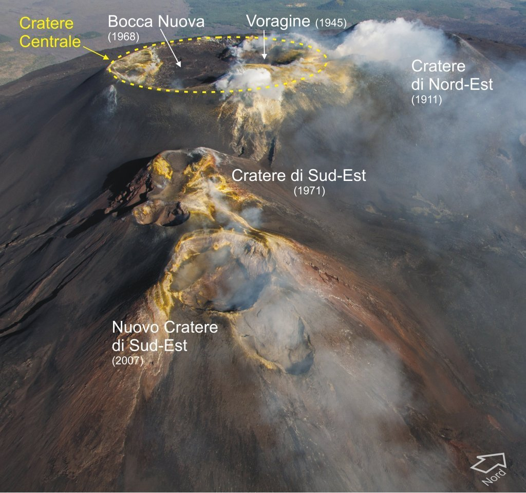 Los cráteres del Etna vistos desde arriba.